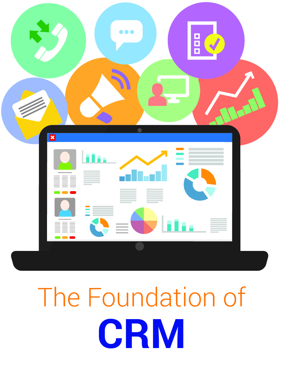foundationcrm